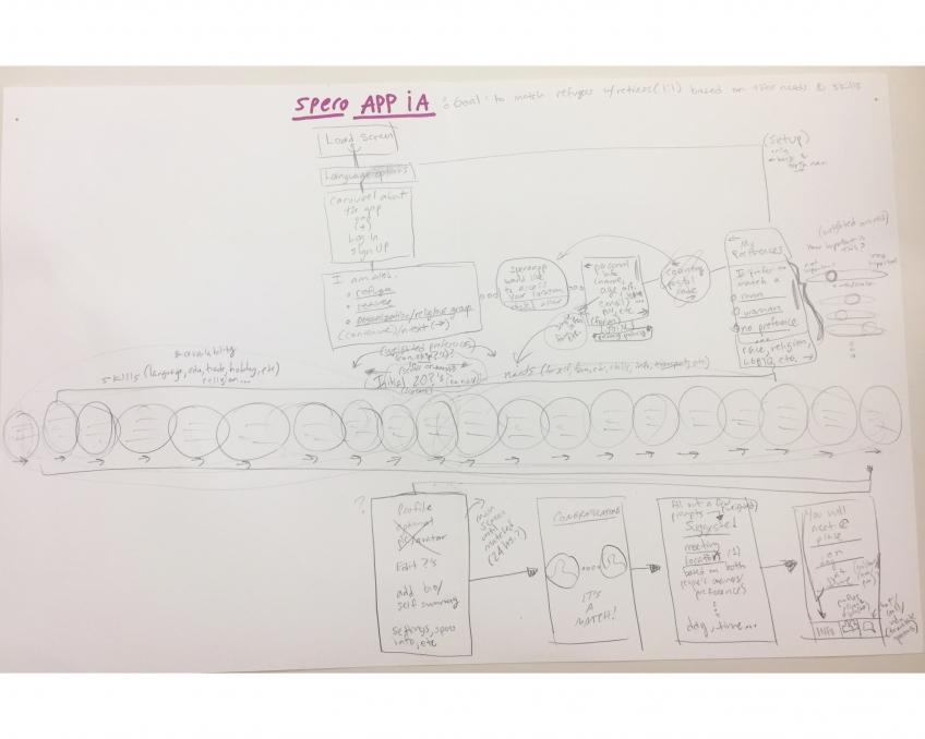 spero-sketches3