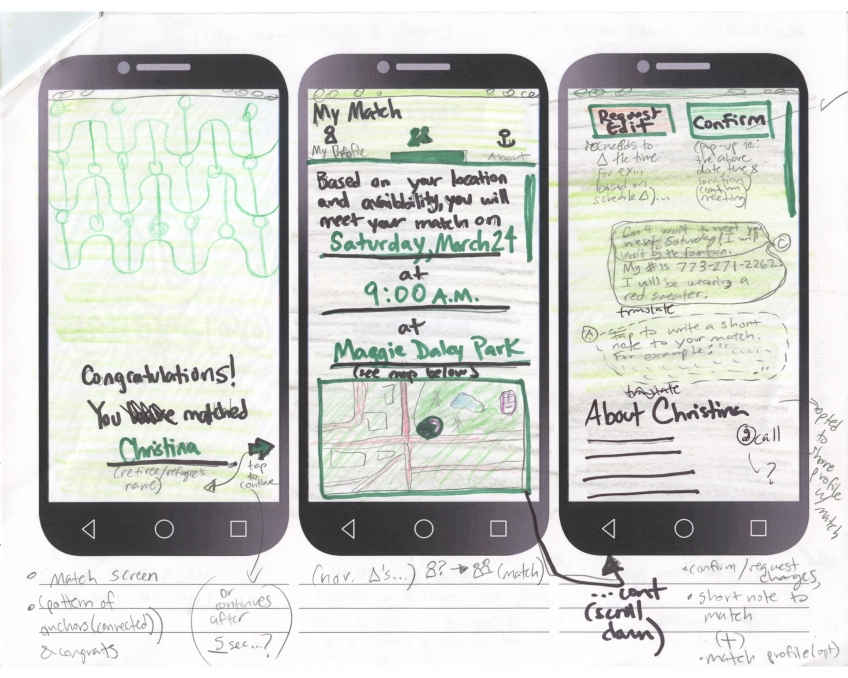 wireframes-and-q6